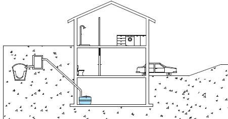 Tabella sezione cavi elettrici impianto fognario domestico for Tipi di abitazione